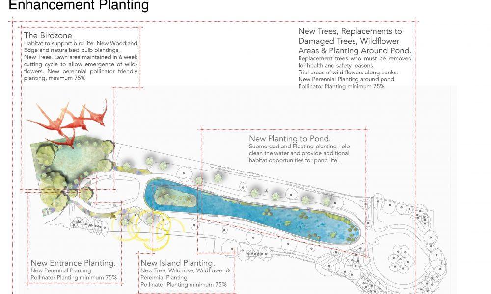 Zoning of Habitats. Ranelagh Gardens Park Enhancement Works Concept Development Document